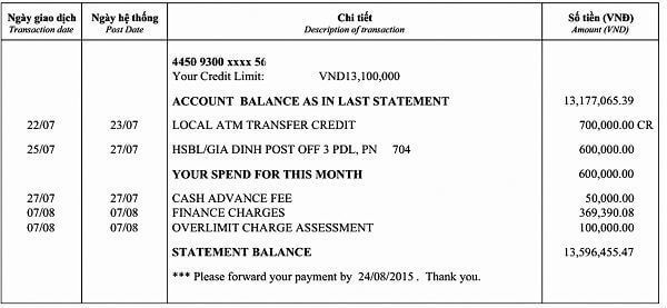 Đây là một bản sao kê thẻ tín dụng HSBC