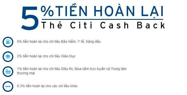 Tỷ lệ hoàn tiền thẻ Citi Cash Back