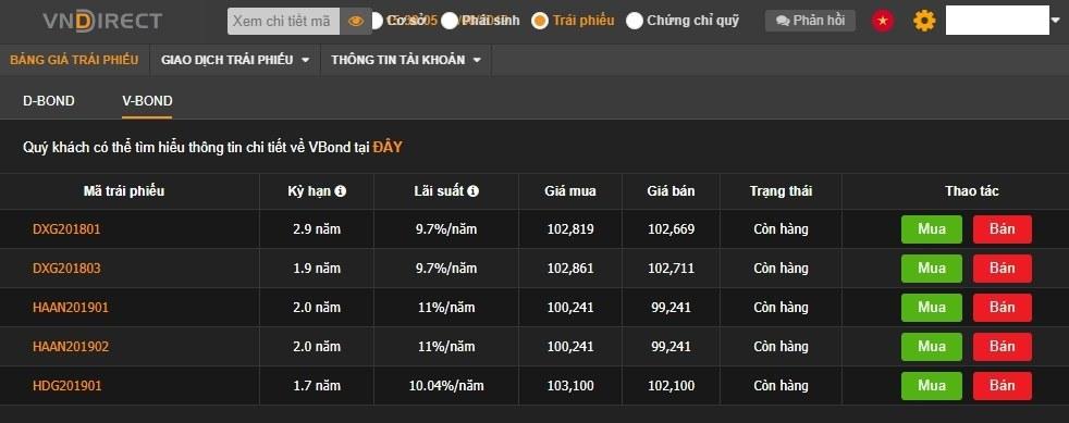 Bảng giá trái phiếu online tại VNDirect